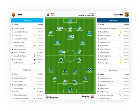 soccer lineup view combinations 1