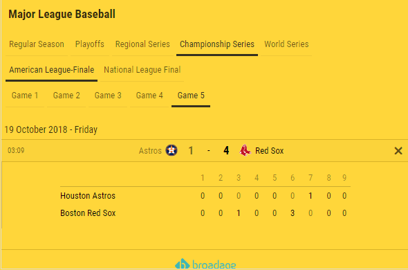 baseball fixtures results advanced navigation options 1