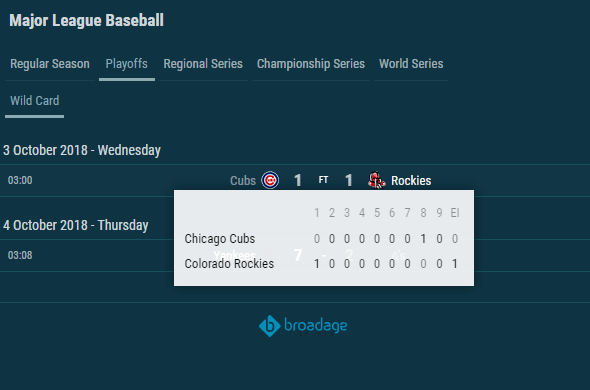 baseball fixtures results different presentation types 2