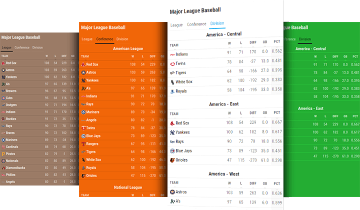 baseball standings desktop and mobile