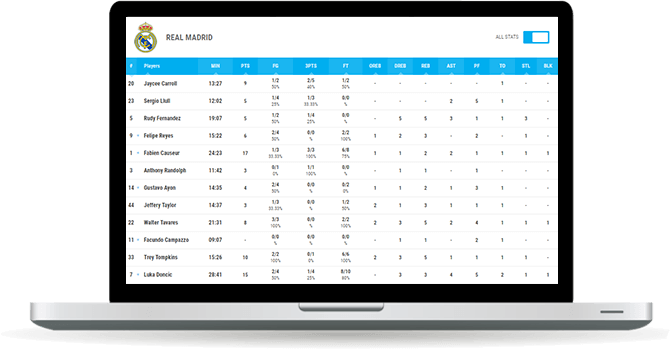 basketball boxscore widget overview