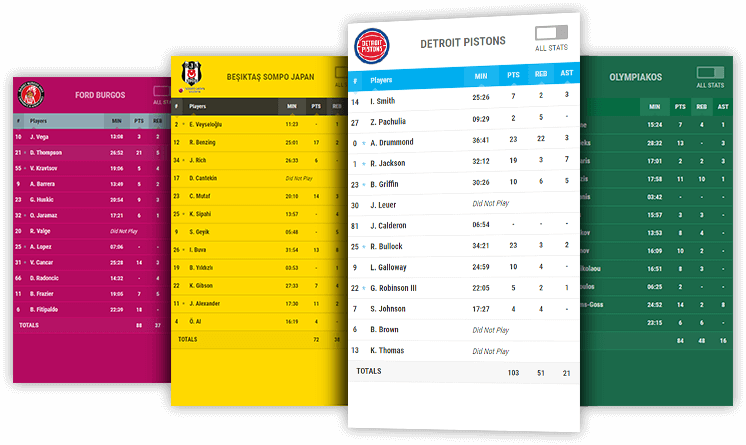 basketball boxscore desktop and mobile