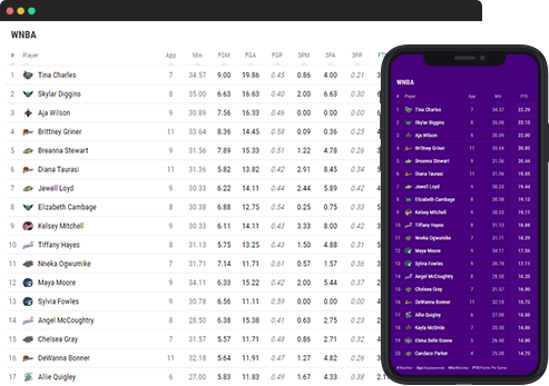 basketball point leaderboard cover sports data