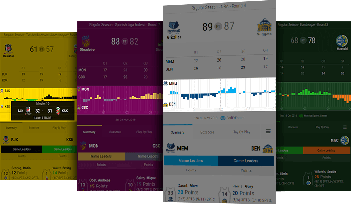 basketball lead tracker desktop and mobile