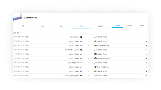 basketball team schedule filtering the data 1