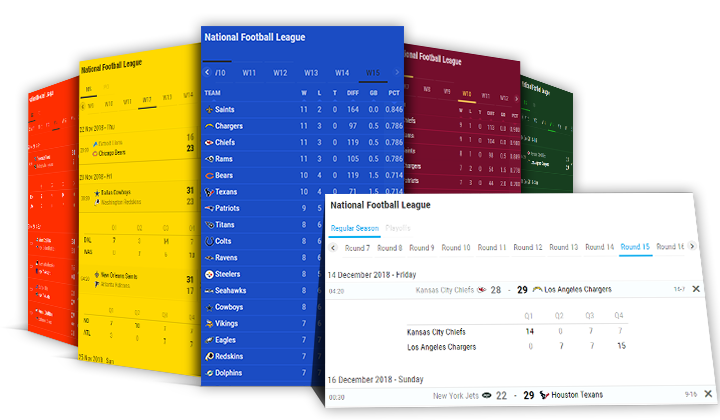 Football Widgets, Football Sports Data XML API Feed