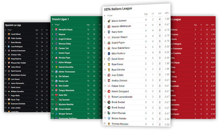soccer assists leaderboard desktop and mobile