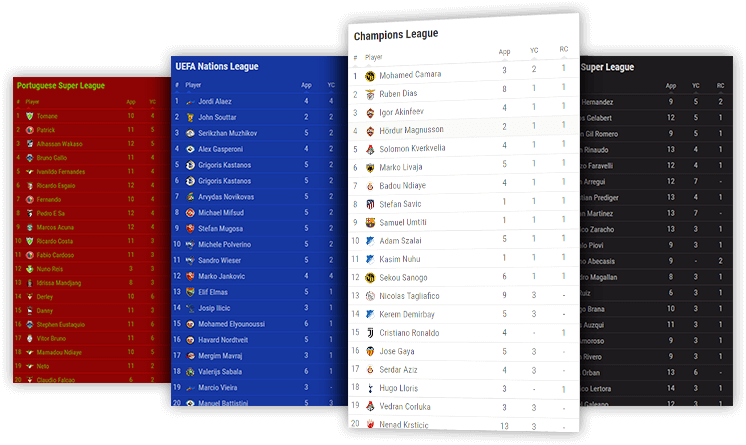 soccer cards leaderboard desktop and mobile
