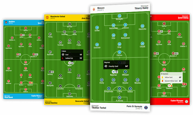 Soccer Formations Widget, Tactical Formations Data API