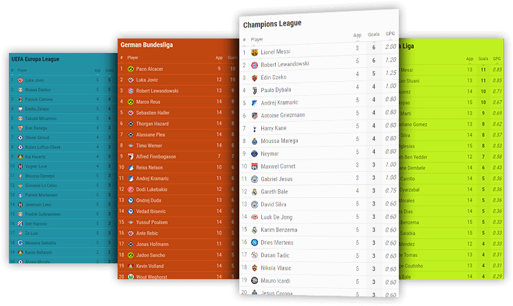 soccer goals leaderboard desktop and mobile