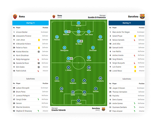 soccer lineups view combinations 1