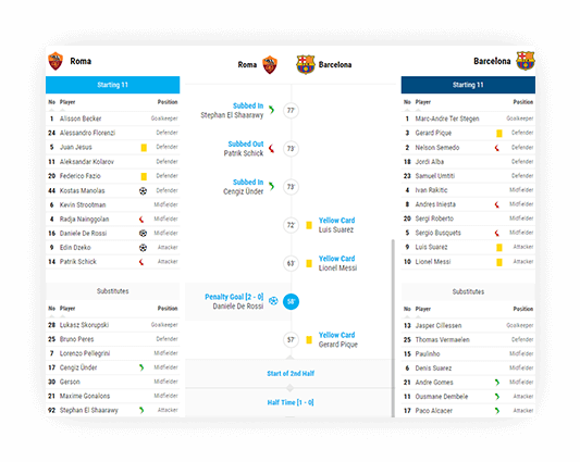 soccer lineups view combinations 2