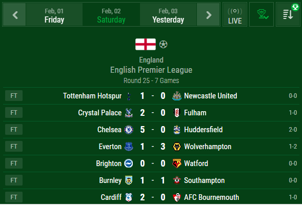 England Premier League Live Scores Yesterday
