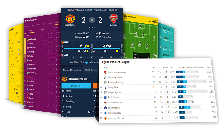 Soccer Widgets, Sports Data, Soccer XML API Data
