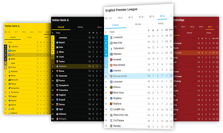 soccer team standings desktop and mobile