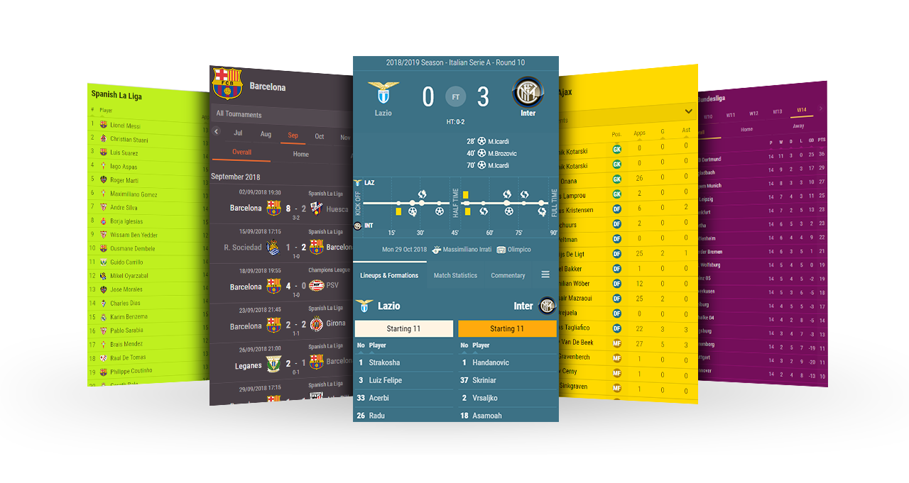 soccer football top tournaments widgets coverage