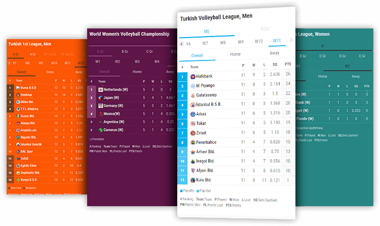 volleyball standings desktop and mobile